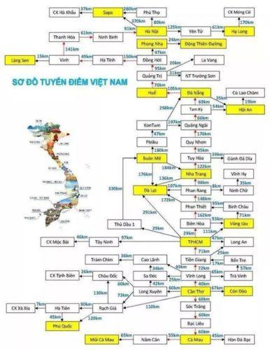 Distances entre les provinces et villes au Vietnam
