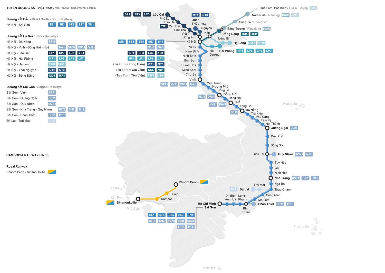 Carte de ligne ferroviaire Vietnam