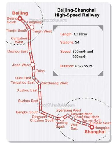Carte de chemin de fer Pekin Shanghai